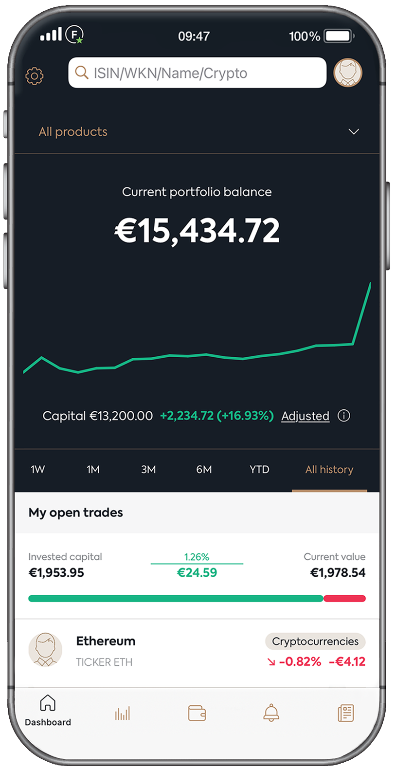Get-to-know-modern-investments-crypto-trading